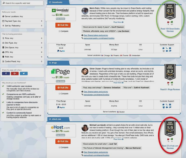 Hostadvice reviews Screenshot